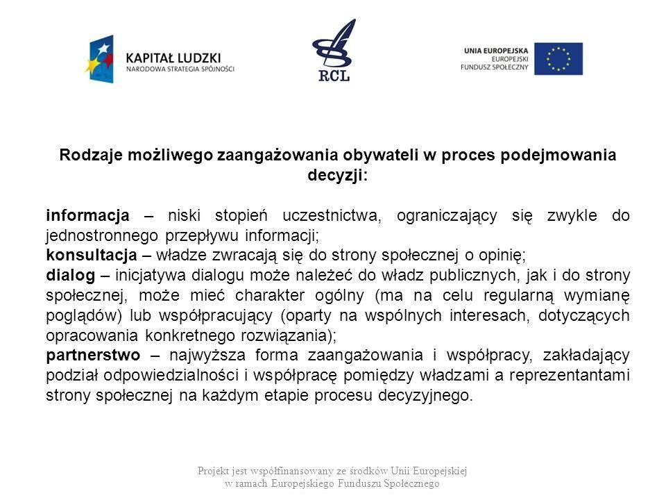 Projekt jest współfinansowany ze środków Unii Europejskiej w ramach Europejskiego Funduszu Społecznego Rodzaje możliwego zaangażowania obywateli w pro