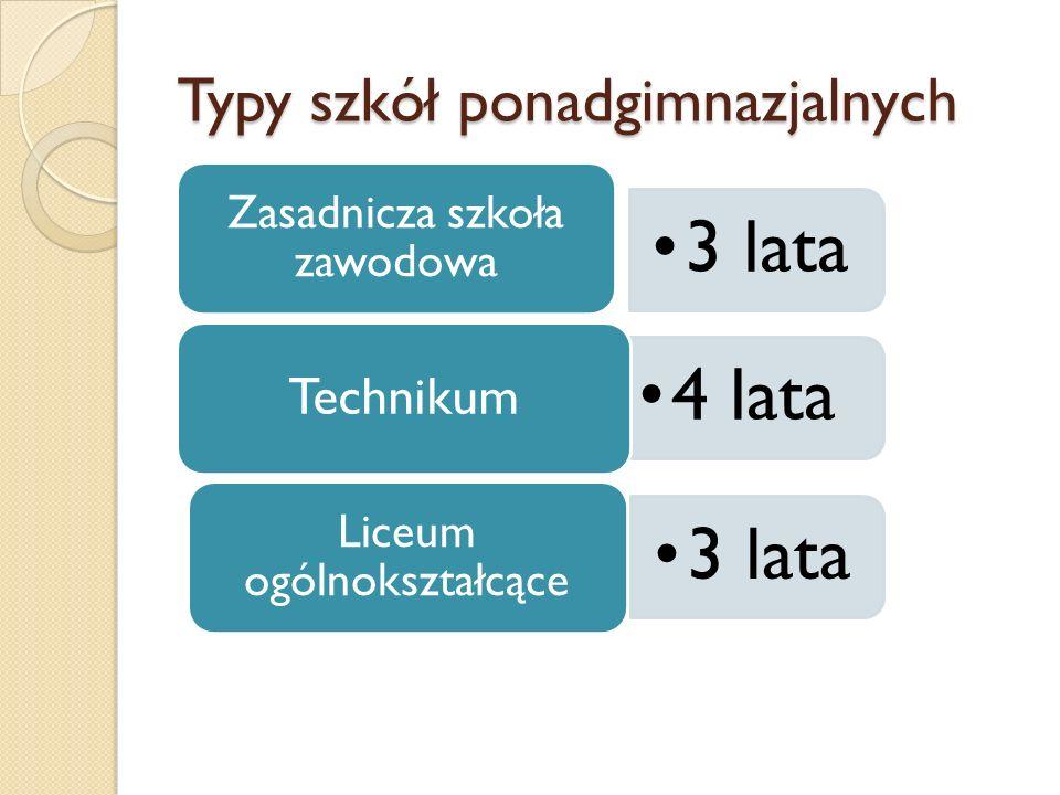 Typy szkół ponadgimnazjalnych 3 lata Zasadnicza szkoła zawodowa 4 lata Liceum ogólnokształcące 3 lata Technikum