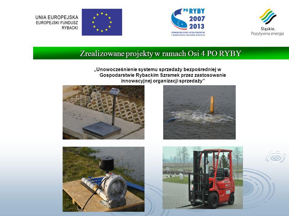 Unowocześnienie systemu sprzedaży bezpośredniej w Gospodarstwie Rybackim Szramek przez zastosowanie innowacyjnej organizacji sprzedaży