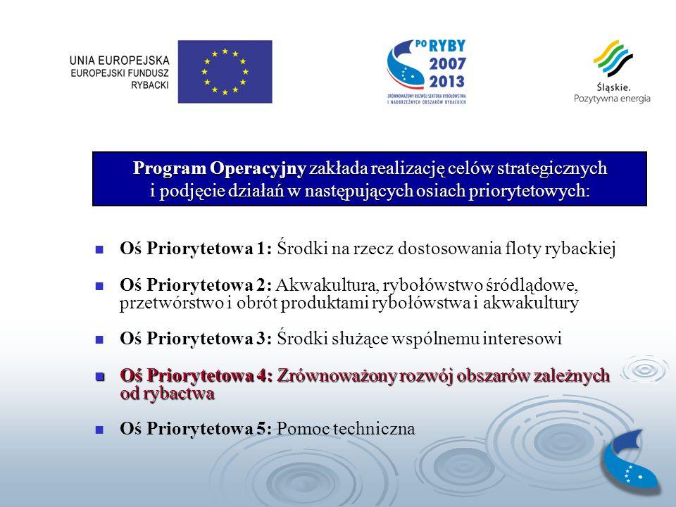 4 Oś Priorytetowa Zrównoważony rozwój obszarów zależnych od rybactwa Instytucja Pośrednicząca Samorząd Województwa Cele 4 Osi Priorytetowej to przede wszystkim: minimalizacja zaniku sektora rybackiego, rekonwersja obszarów dotkniętych zmianami w sektorze, poprawa warunków życia na obszarach zależnych od rybactwa, dzięki wdrażaniu projektów w ramach lokalnych strategii rozwoju obszarów rybackich (LSROR).