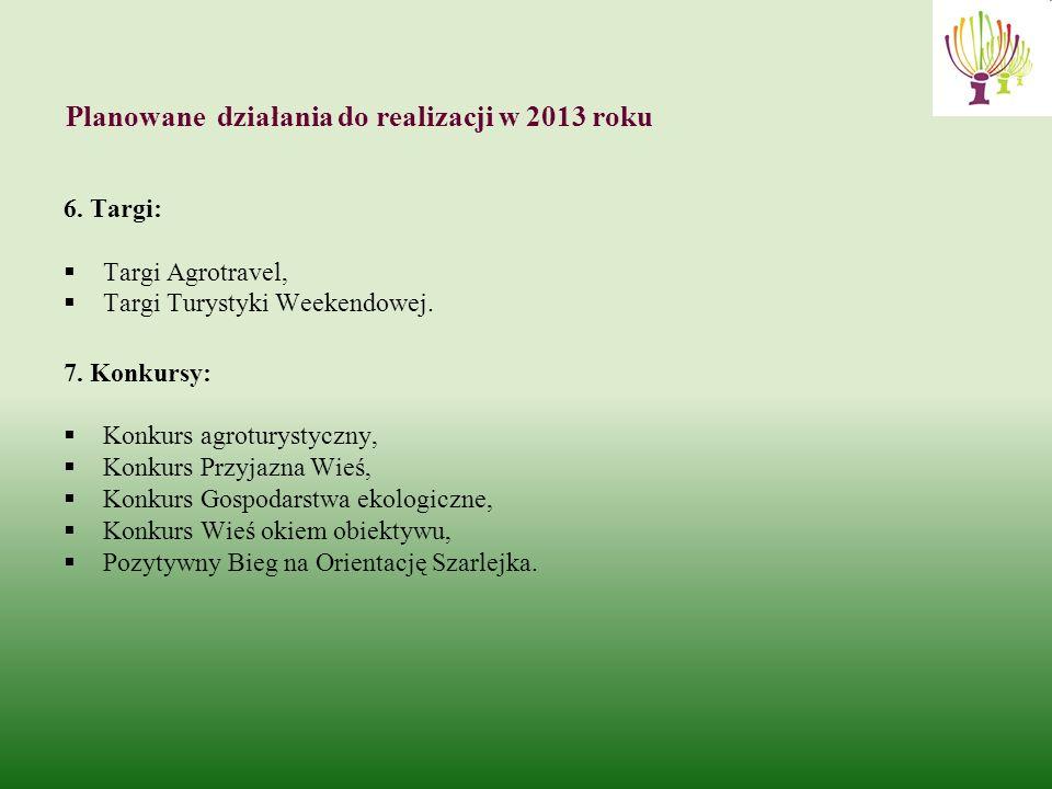 Planowane działania do realizacji w 2013 roku 6.