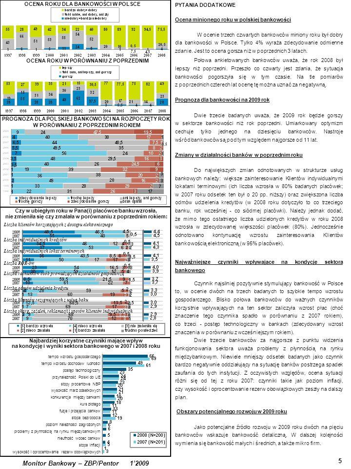 PROGNOZA DLA POLSKIEJ BANKOWOŚCI NA ROZPOCZĘTY ROK W PORÓWNANIU Z POPRZEDNIM ROKIEM 5 PYTANIA DODATKOWE Ocena minionego roku w polskiej bankowości W o