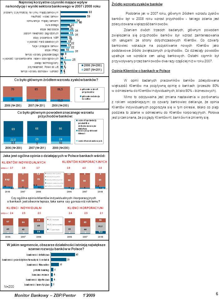W jakim segmencie, obszarze działalności istnieją największe szanse rozwoju banków w Polsce? Jaka jest ogólna opinia o działających w Polsce bankach w