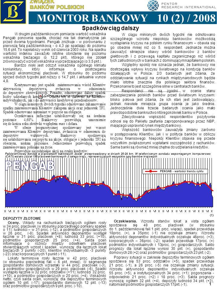 2 Monitor Bankowy – ZBP/Pentor 10(2)2008 DEPOZYTY WALUTOWE Oceny.