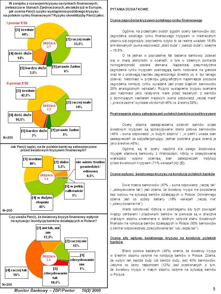 Jak Pan(i) sądzi, na ile polskie banki są zabezpieczone przed światowym kryzysem finansowym? 5 W związku z rozwojem kryzysu na rynkach finansowych, zw