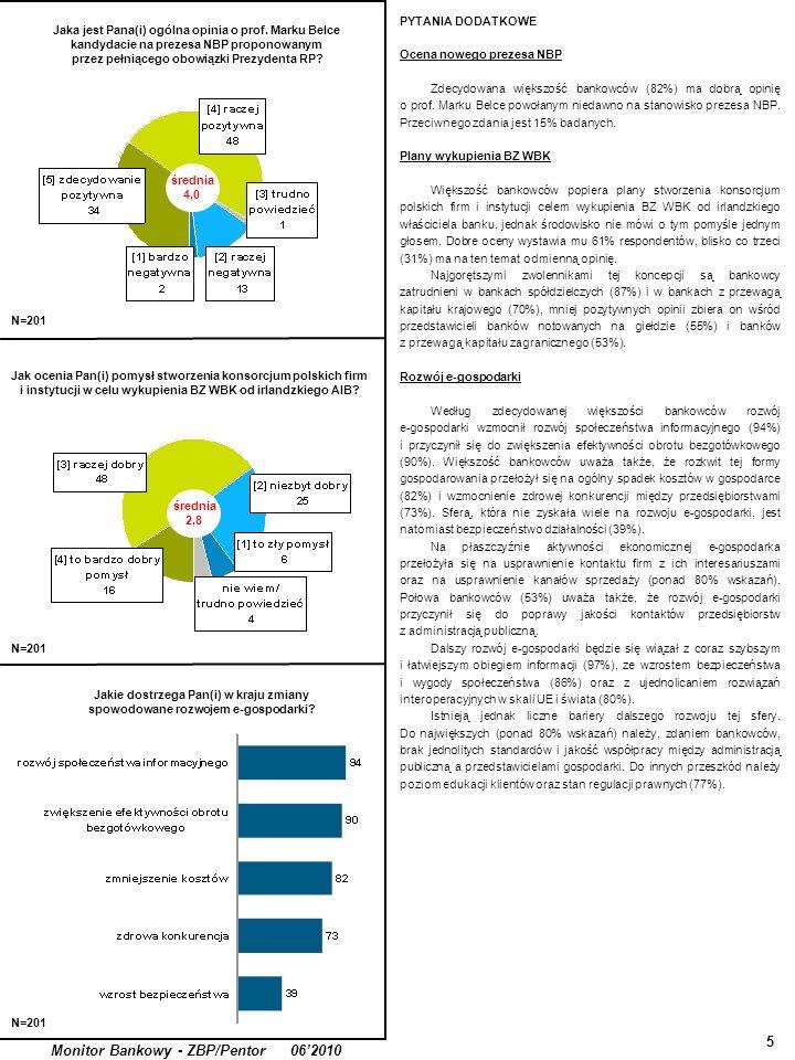Jakie dostrzega Pan(i) w kraju zmiany spowodowane rozwojem e-gospodarki? Jak ocenia Pan(i) pomysł stworzenia konsorcjum polskich firm i instytucji w c