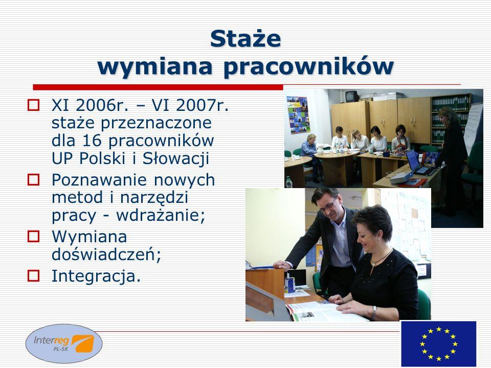 Staże wymiana pracowników XI 2006r. – VI 2007r. staże przeznaczone dla 16 pracowników UP Polski i Słowacji Poznawanie nowych metod i narzędzi pracy -