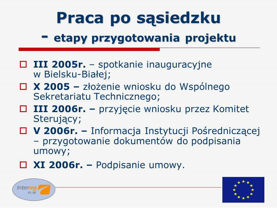 Praca po sąsiedzku - etapy przygotowania projektu III 2005r. – spotkanie inauguracyjne w Bielsku-Białej; X 2005 – złożenie wniosku do Wspólnego Sekret