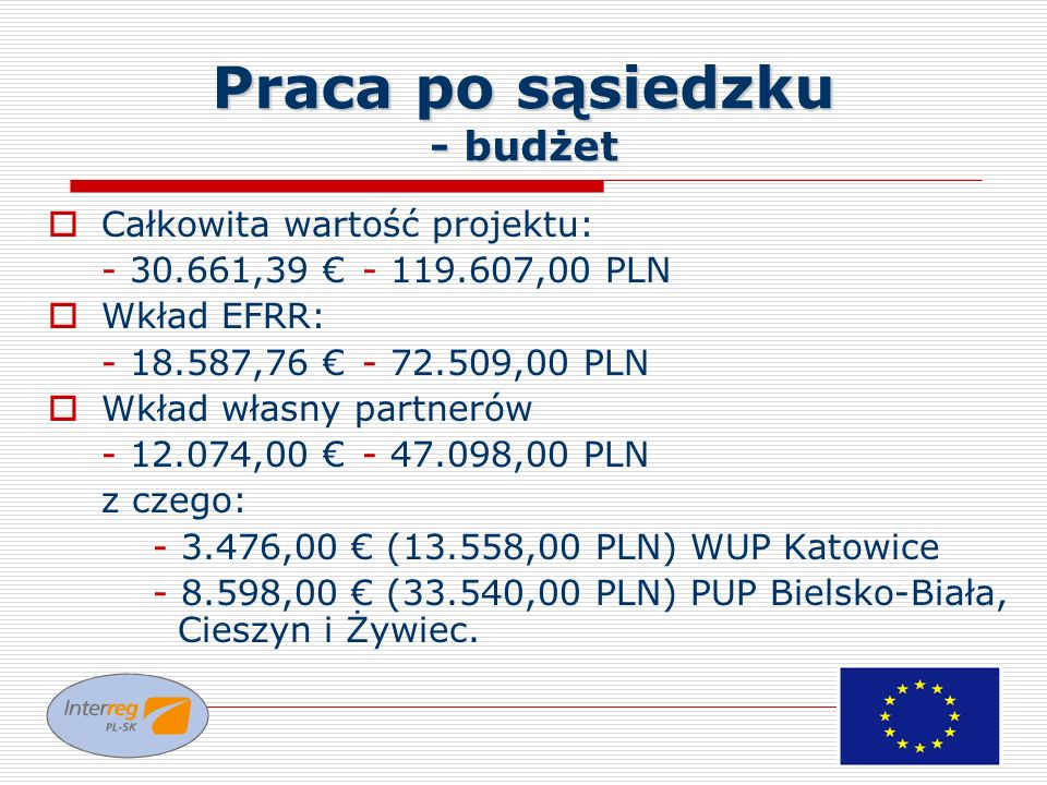 Praca po sąsiedzku - budżet Całkowita wartość projektu: - 30.661,39 - 119.607,00 PLN Wkład EFRR: - 18.587,76 - 72.509,00 PLN Wkład własny partnerów -