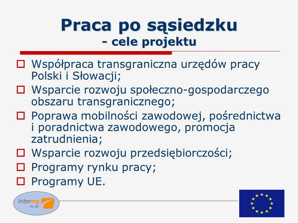 Praca po sąsiedzku - cele projektu Współpraca transgraniczna urzędów pracy Polski i Słowacji; Wsparcie rozwoju społeczno-gospodarczego obszaru transgr