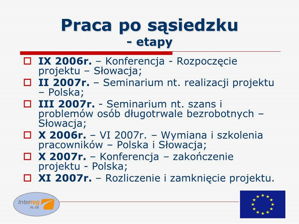 Praca po sąsiedzku - etapy IX 2006r. – Konferencja - Rozpoczęcie projektu – Słowacja; II 2007r. – Seminarium nt. realizacji projektu – Polska; III 200