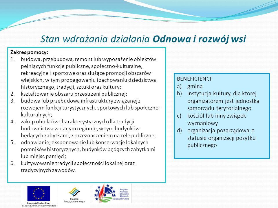 Stan wdrażania działania Odnowa i rozwój wsi Zakres pomocy: 1.budowa, przebudowa, remont lub wyposażenie obiektów pełniących funkcje publiczne, społec