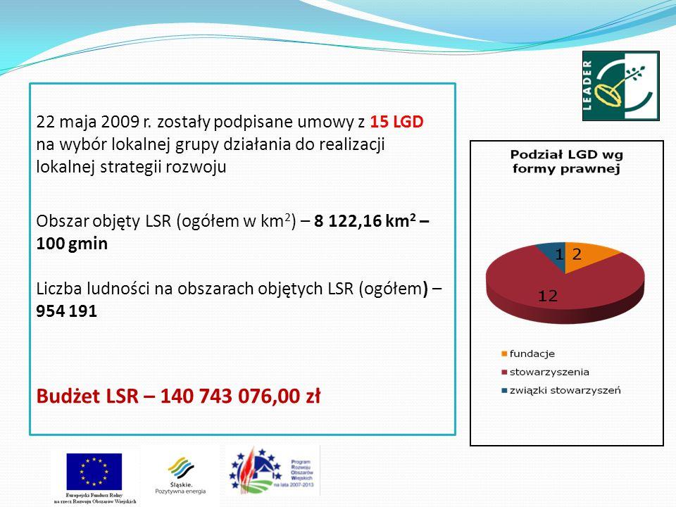 22 maja 2009 r. zostały podpisane umowy z 15 LGD na wybór lokalnej grupy działania do realizacji lokalnej strategii rozwoju Obszar objęty LSR (ogółem