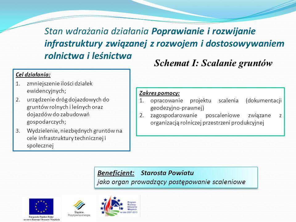 Stan wdrażania działania Poprawianie i rozwijanie infrastruktury związanej z rozwojem i dostosowywaniem rolnictwa i leśnictwa Cel działania: 1. zmniej