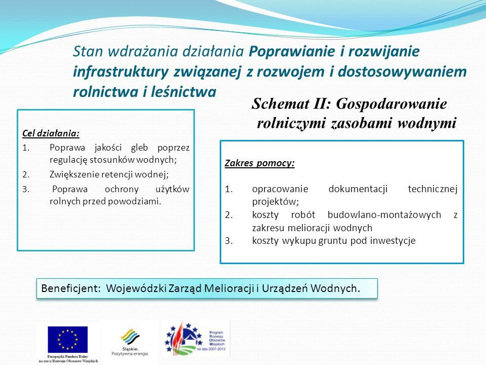 Stan wdrażania działania Poprawianie i rozwijanie infrastruktury związanej z rozwojem i dostosowywaniem rolnictwa i leśnictwa Cel działania: 1. Popraw