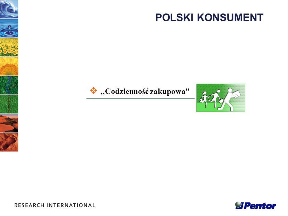 POLSKI KONSUMENT Codzienność zakupowa