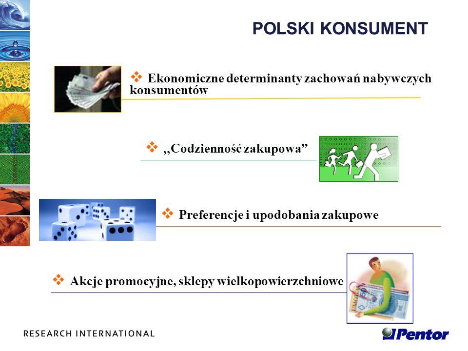 POLSKI KONSUMENT Ekonomiczne determinanty zachowań nabywczych konsumentów Codzienność zakupowa Preferencje i upodobania zakupowe Akcje promocyjne, skl