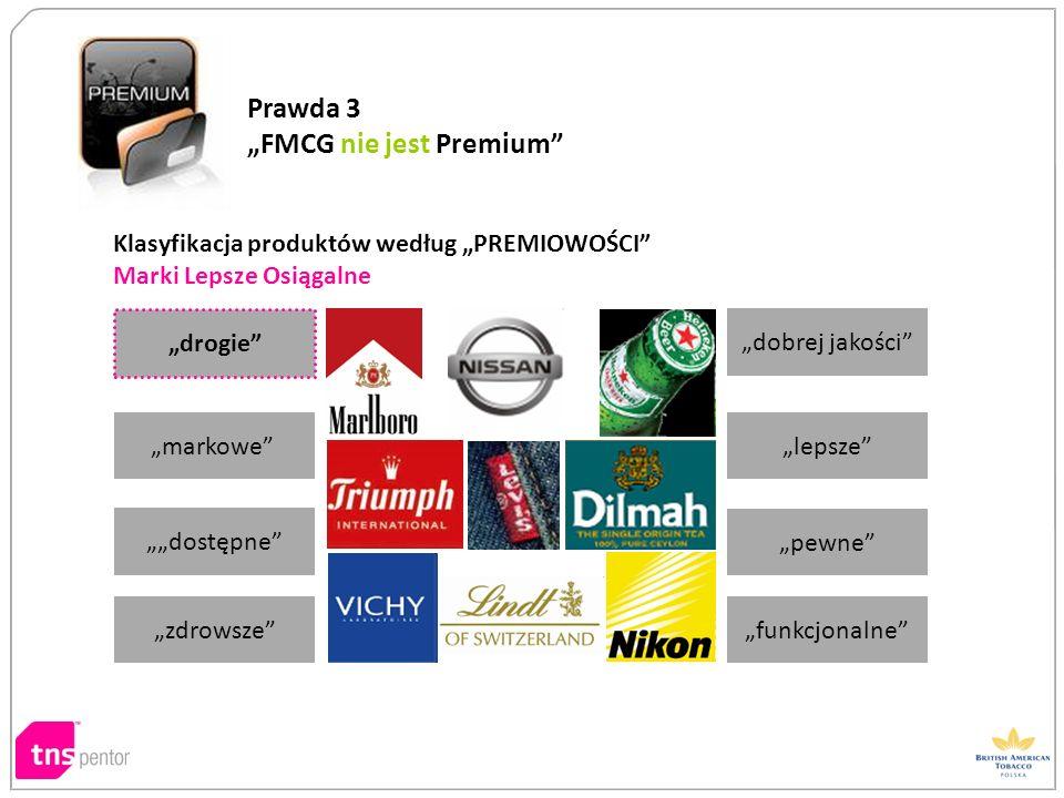 funkcjonalne pewne markowe zdrowsze lepsze dostępne dobrej jakości drogie Klasyfikacja produktów według PREMIOWOŚCI Marki Lepsze Osiągalne Prawda 3 FM