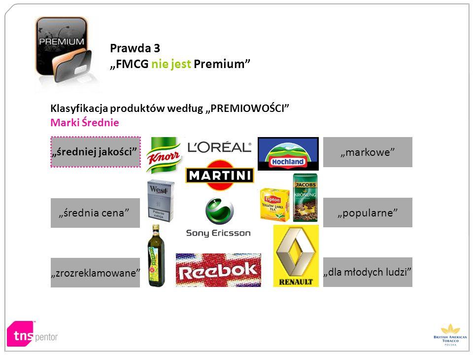 dla młodych ludzi popularne średniej jakości zrozreklamowane średnia cena markowe Klasyfikacja produktów według PREMIOWOŚCI Marki Średnie Prawda 3 FMC