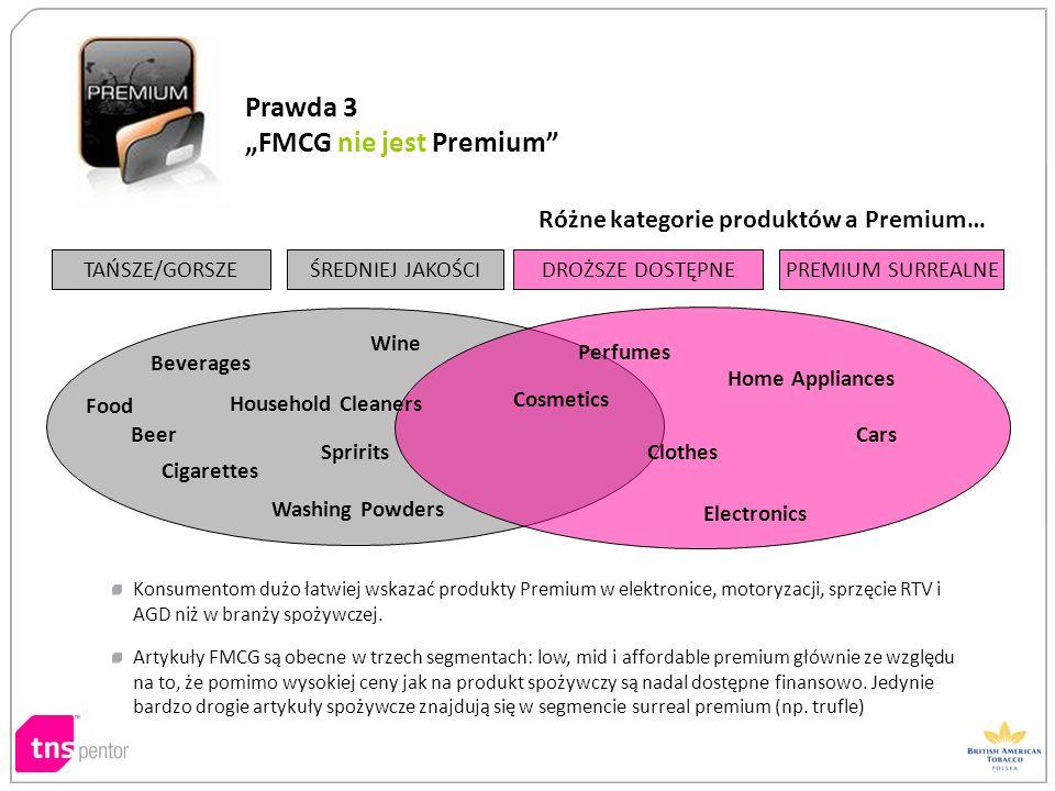 Konsumentom dużo łatwiej wskazać produkty Premium w elektronice, motoryzacji, sprzęcie RTV i AGD niż w branży spożywczej. Artykuły FMCG są obecne w tr