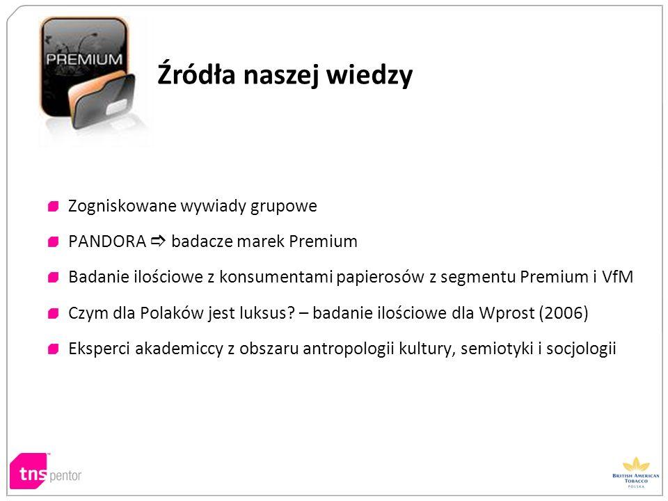 Zogniskowane wywiady grupowe PANDORA badacze marek Premium Badanie ilościowe z konsumentami papierosów z segmentu Premium i VfM Czym dla Polaków jest