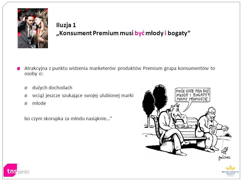 Atrakcyjna z punktu widzenia marketerów produktów Premium grupa konsumentów to osoby o: dużych dochodach wciąż jeszcze szukające swojej ulubionej mark