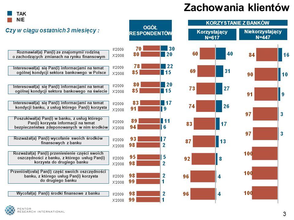4 Ogólna opinia o polskim sektorze bankowym Jaka jest Pana(i) ogólna opinia o polskim sektorze bankowym.