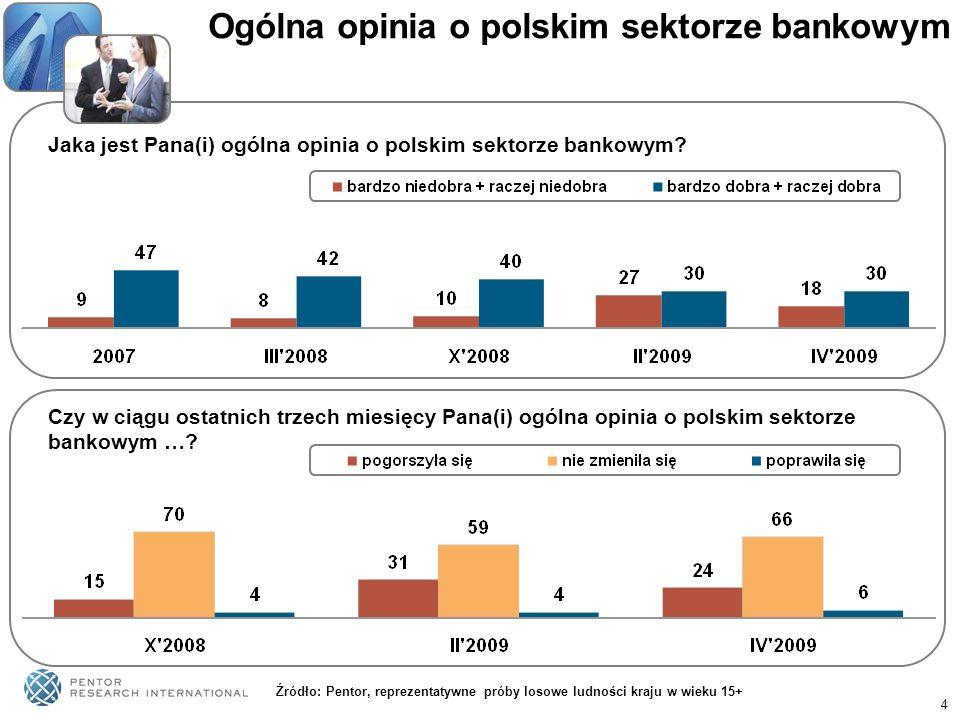 4 Ogólna opinia o polskim sektorze bankowym Jaka jest Pana(i) ogólna opinia o polskim sektorze bankowym? Źródło: Pentor, reprezentatywne próby losowe