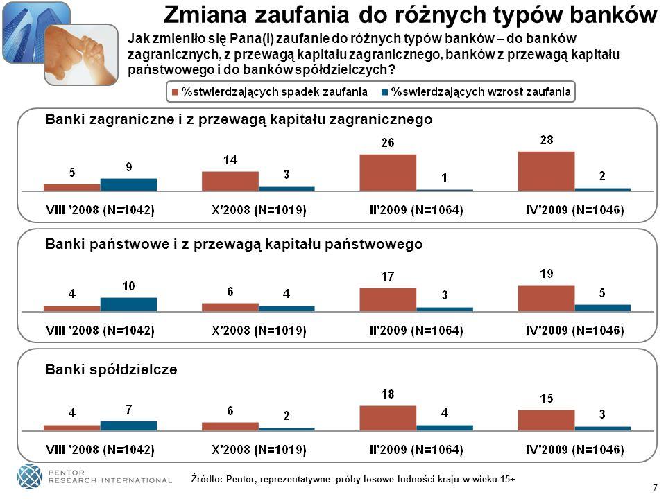 18 Banki a kryzys Które z polskich władz i instytucji mają do odegrania największa rolę w podejmowaniu działań antykryzysowych.