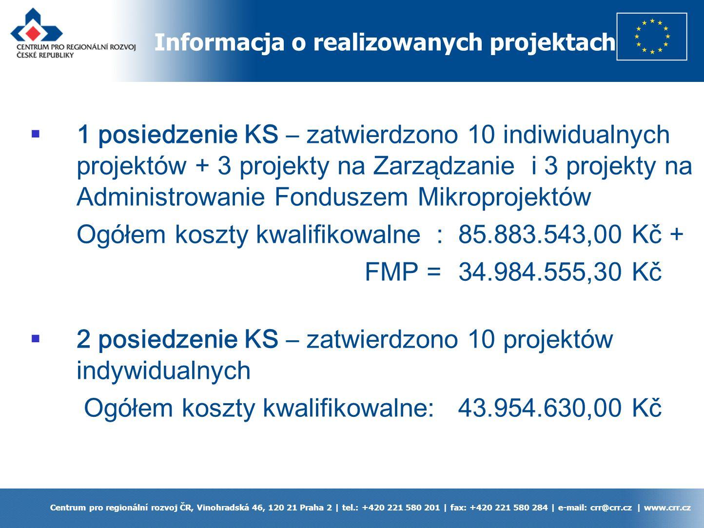 Informacja o realizowanych projektach Centrum pro regionální rozvoj ČR, Vinohradská 46, 120 21 Praha 2 | tel.: +420 221 580 201 | fax: +420 221 580 284 | e-mail: crr@crr.cz | www.crr.cz 1 posiedzenie KS – zatwierdzono 10 indiwidualnych projektów + 3 projekty na Zarządzanie i 3 projekty na Administrowanie Fonduszem Mikroprojektów Ogółem koszty kwalifikowalne : 85.883.543,00 Kč + FMP = 34.984.555,30 Kč 2 posiedzenie KS – zatwierdzono 10 projektów indywidualnych Ogółem koszty kwalifikowalne: 43.954.630,00 Kč