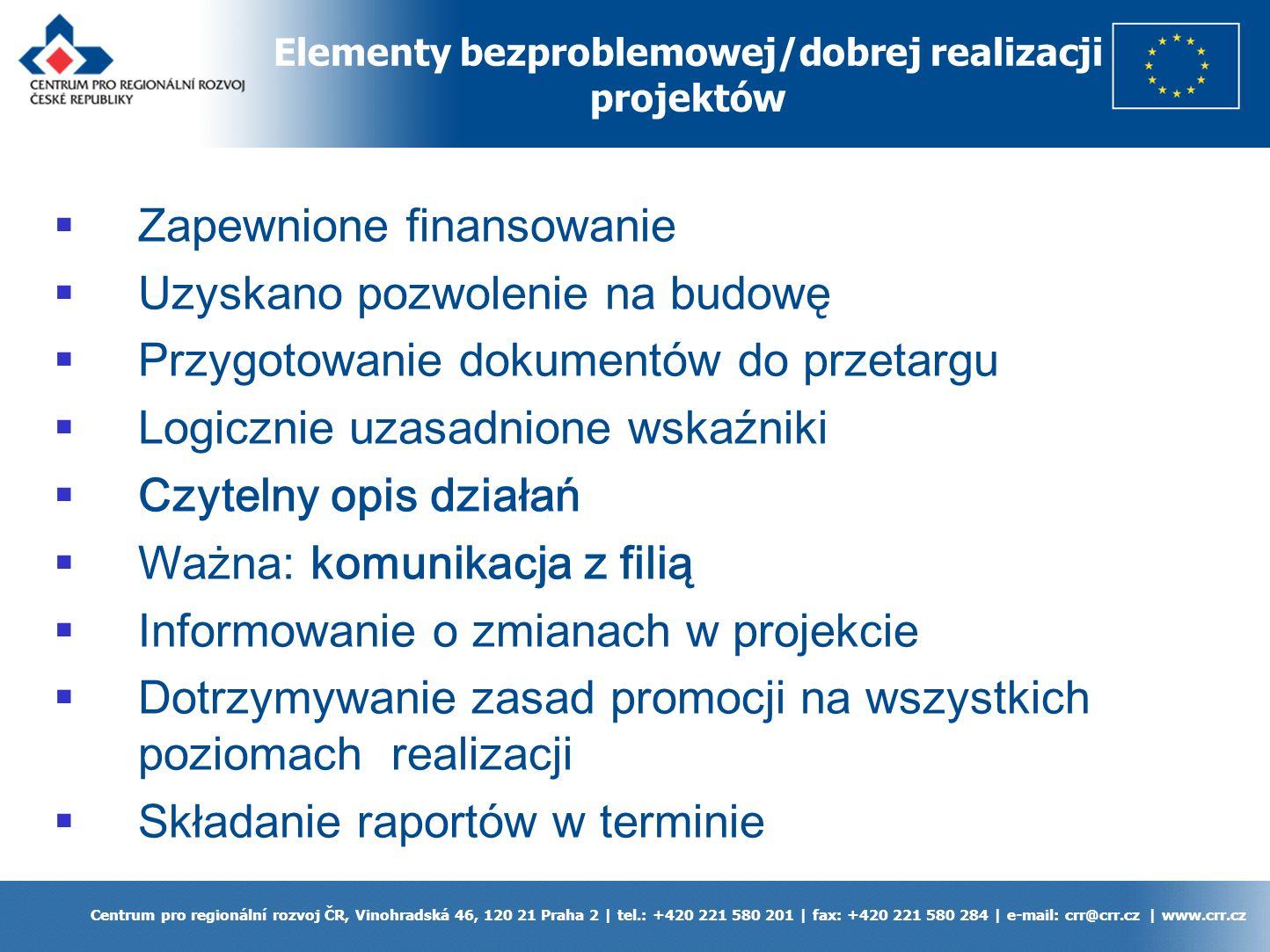 Centrum pro regionální rozvoj ČR, Vinohradská 46, 120 21 Praha 2   tel.: +420 221 580 201   fax: +420 221 580 284   e-mail: crr@crr.cz   www.crr.cz Szybka reakcja na uwagi pokontrolne Koszty: udokumentowane, bezpośrednio związane z projektem, zaplanowane, ceny realne nie ceny umowne (dodatkowa dokumentacja) Dobre: składanie dokumentów na bieżąco Elementy bezproblemowej/dobrej realizacji projektów