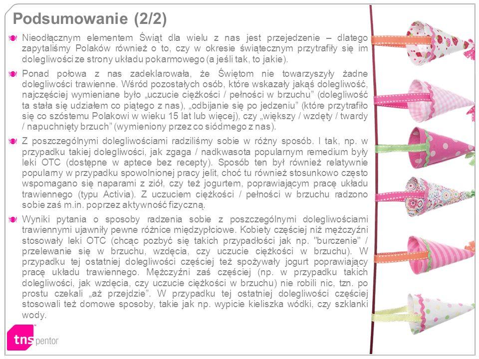 Podsumowanie (2/2) Nieodłącznym elementem Świąt dla wielu z nas jest przejedzenie – dlatego zapytaliśmy Polaków również o to, czy w okresie świąteczny