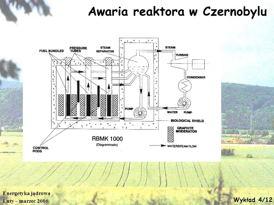 Energetyka jądrowa Luty – marzec 2006 Wykład 4/12 Awaria reaktora w Czernobylu