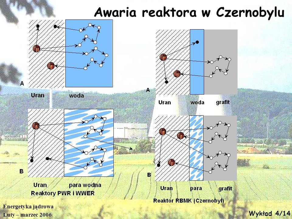 Energetyka jądrowa Luty – marzec 2006 Wykład 4/14 Awaria reaktora w Czernobylu
