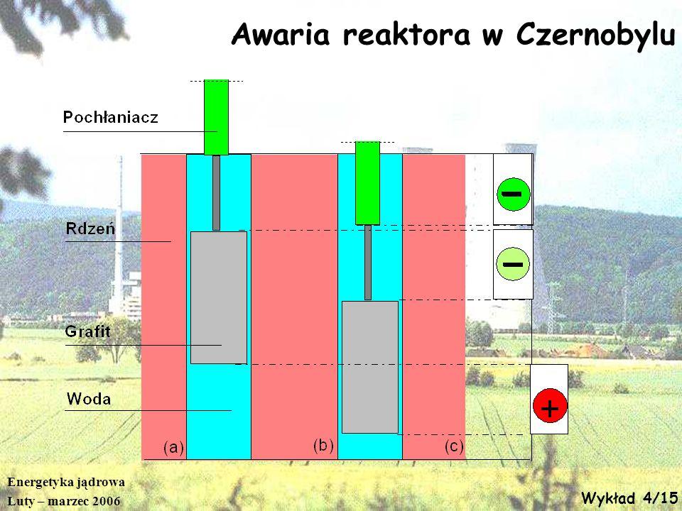 Energetyka jądrowa Luty – marzec 2006 Wykład 4/15 Awaria reaktora w Czernobylu