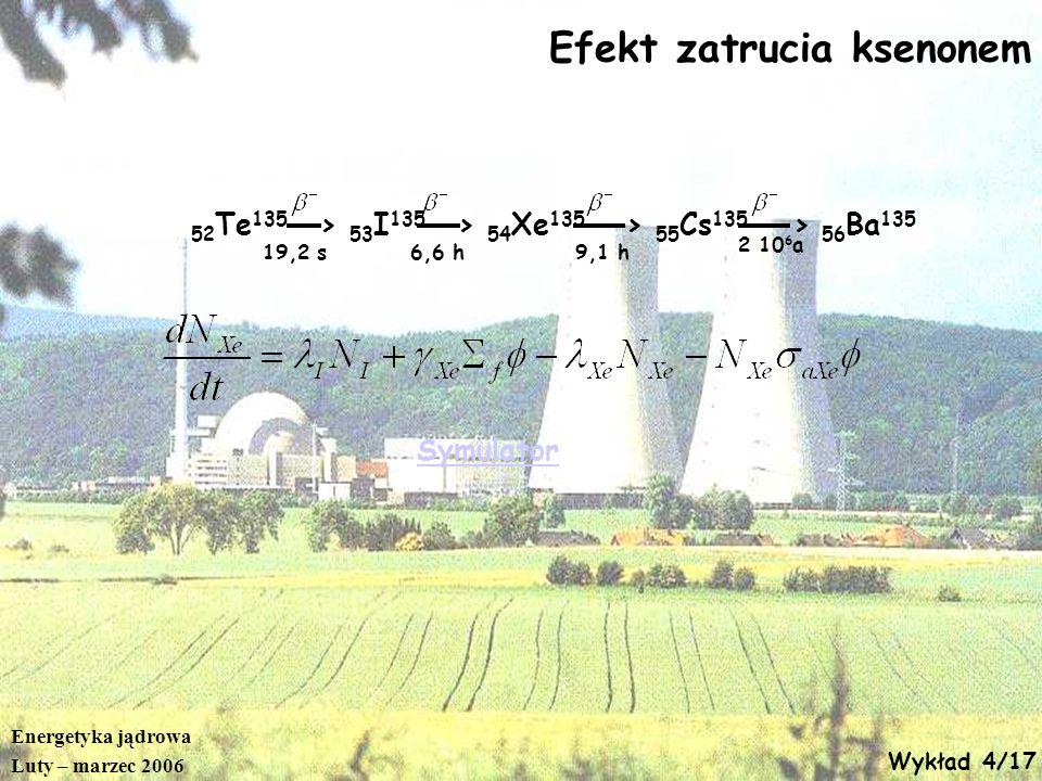 Energetyka jądrowa Luty – marzec 2006 Wykład 4/17 Efekt zatrucia ksenonem 52 Te 135 > 53 I 135 > 54 Xe 135 > 55 Cs 135 > 56 Ba 135 19,2 s6,6 h9,1 h 2