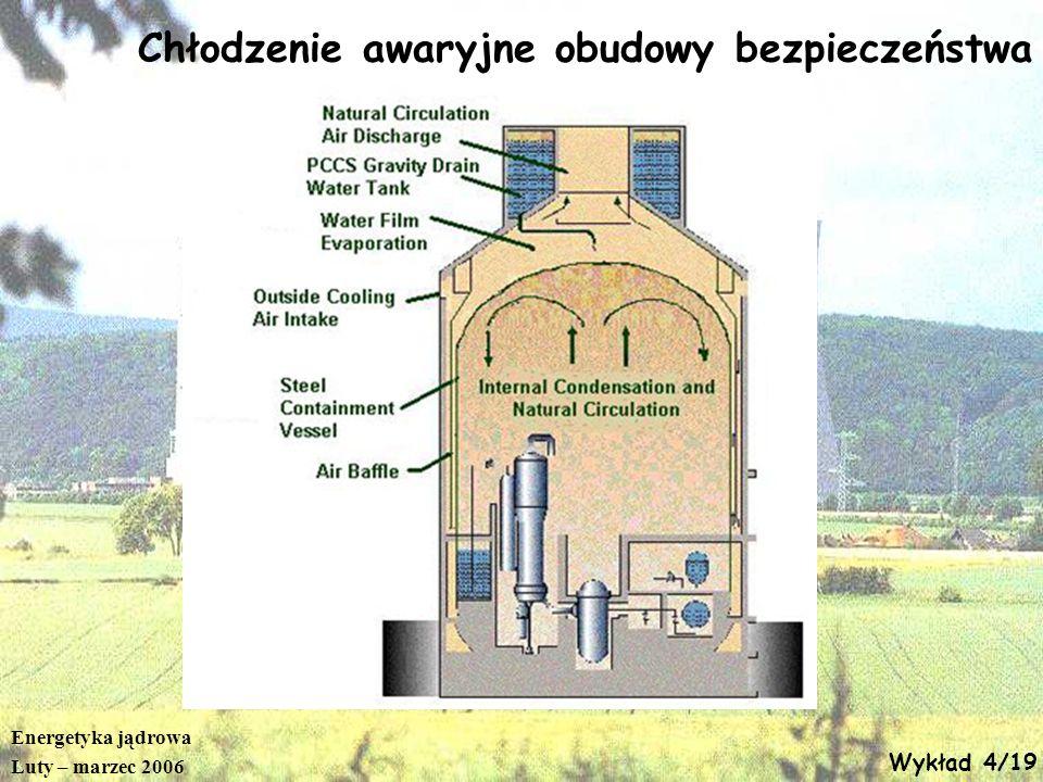 Energetyka jądrowa Luty – marzec 2006 Wykład 4/19 Chłodzenie awaryjne obudowy bezpieczeństwa