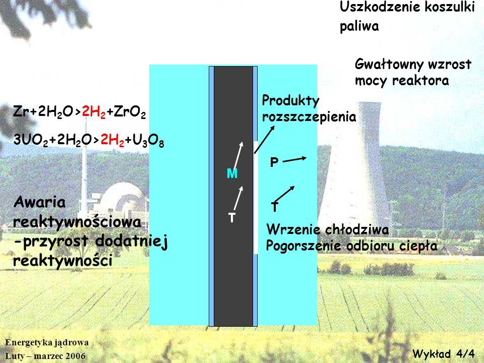 Energetyka jądrowa Luty – marzec 2006 Wykład 4/4 Uszkodzenie koszulki paliwa Gwałtowny wzrost mocy reaktora Wrzenie chłodziwa Pogorszenie odbioru ciep