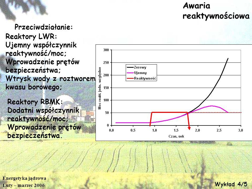 Energetyka jądrowa Luty – marzec 2006 Wykład 4/5 Awaria reaktywnościowa Przeciwdziałanie: Reaktory LWR: Ujemny współczynnik reaktywność/moc; Wprowadze