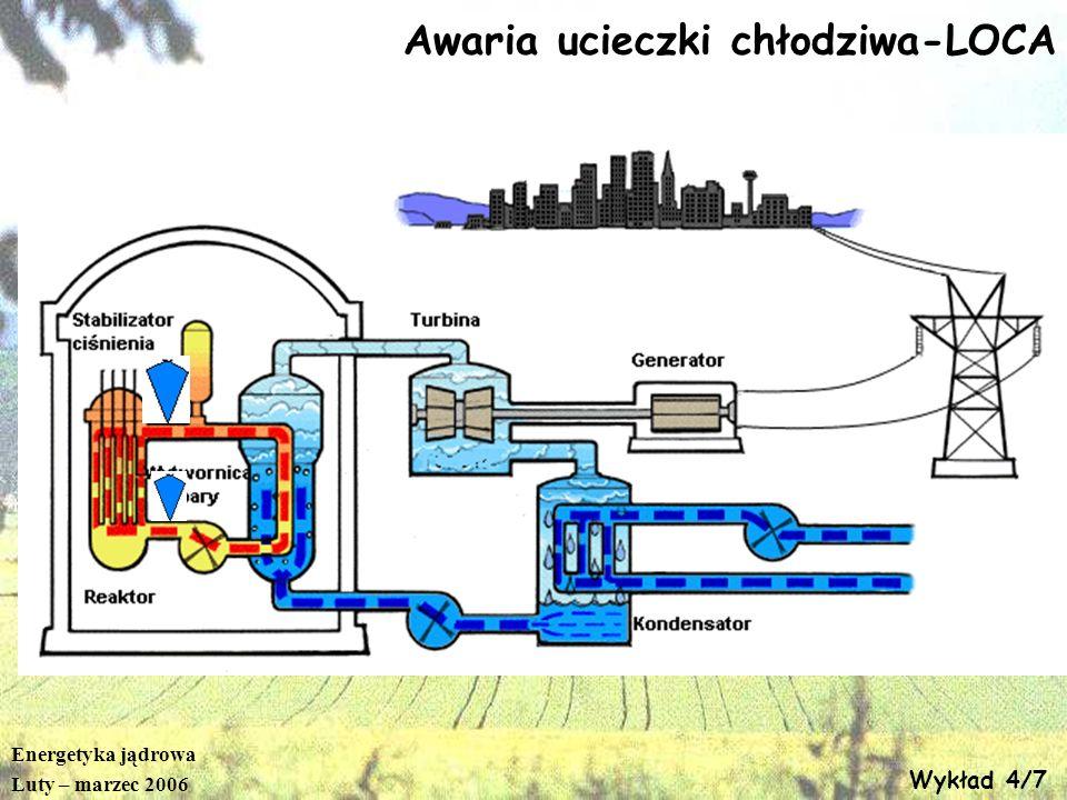 Energetyka jądrowa Luty – marzec 2006 Wykład 4/7 Awaria ucieczki chłodziwa-LOCA