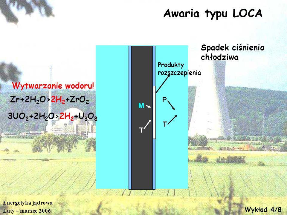 Energetyka jądrowa Luty – marzec 2006 Wykład 4/8 Spadek ciśnienia chłodziwa Produkty rozszczepienia Wytwarzanie wodoru! Zr+2H 2 O>2H 2 +ZrO 2 3UO 2 +2