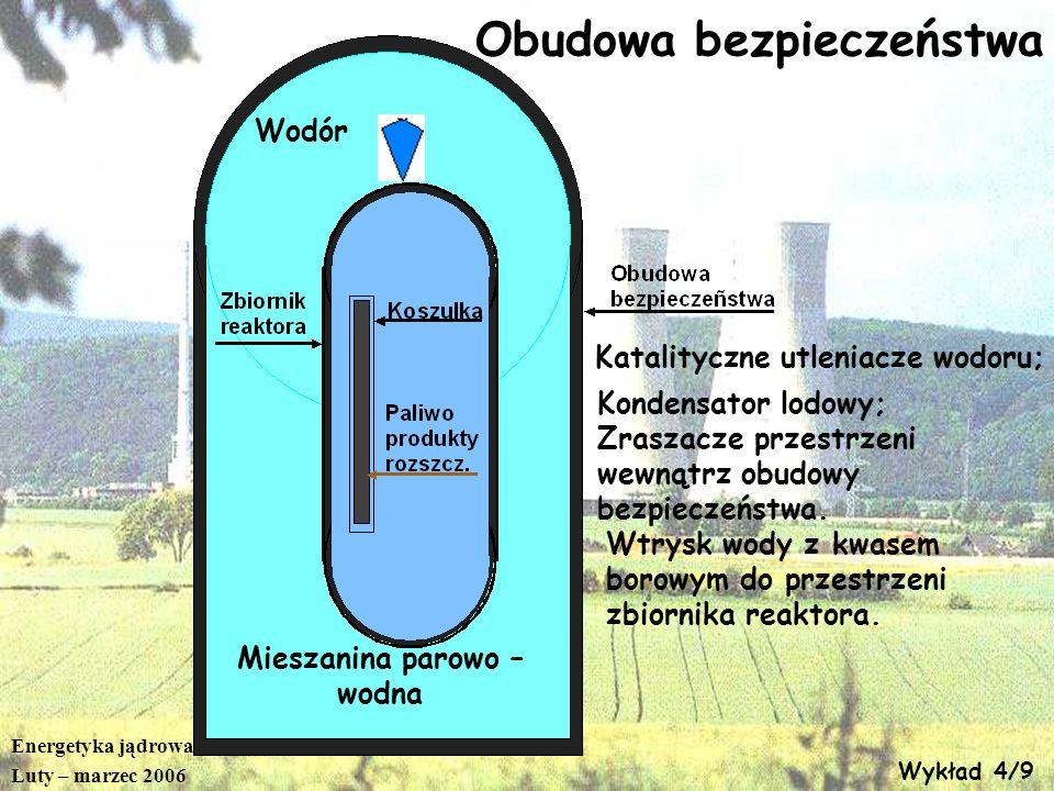Energetyka jądrowa Luty – marzec 2006 Wykład 4/9 Obudowa bezpieczeństwa Wodór Mieszanina parowo – wodna Katalityczne utleniacze wodoru; Kondensator lo