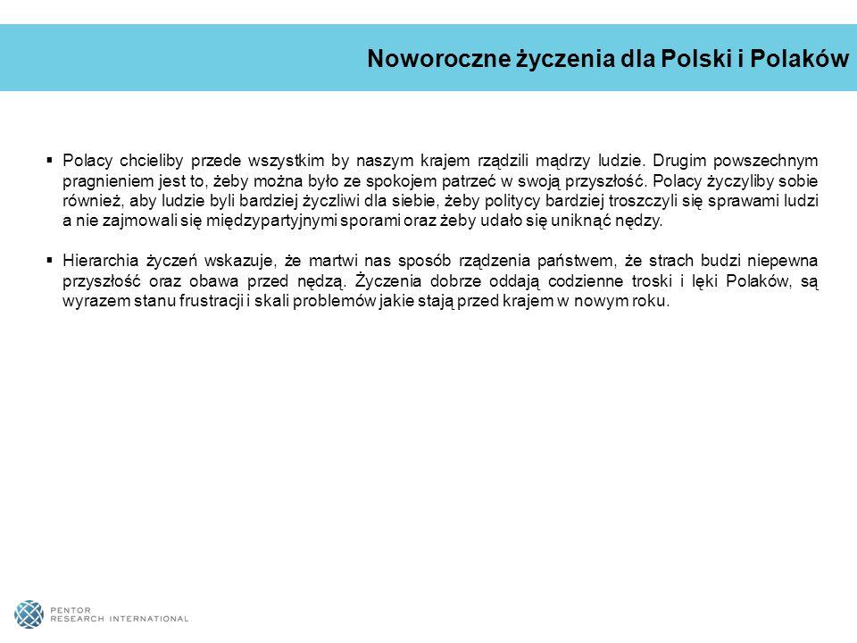 OCENA SYTUACJI EKONOMICZNEJ KRAJU Noworoczne życzenia dla Polski i Polaków Polacy chcieliby przede wszystkim by naszym krajem rządzili mądrzy ludzie.