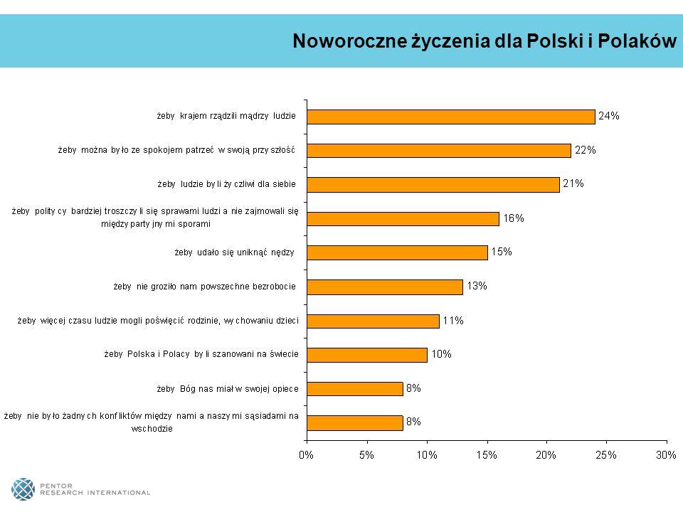 OCENA SYTUACJI EKONOMICZNEJ KRAJU Noworoczne życzenia dla Polski i Polaków