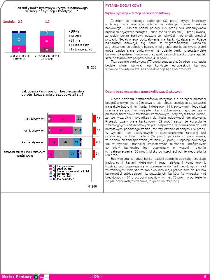 PYTANIA DODATKOWE Wpływ sytuacji w Grecji na sektor bankowy Zdaniem co trzeciego badanego (33 proc.) kryzys finansowy w Grecji może znacząco wpłynąć na sytuację polskiego sektora bankowego.