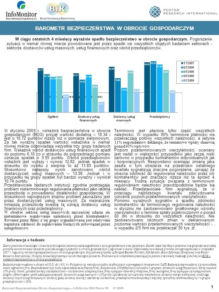 2 W jakim stopniu, w Pana(i) opinii, nieterminowe regulowanie płatności stanowi przeszkodę w prowadzeniu działalności gospodarczej w Polsce.