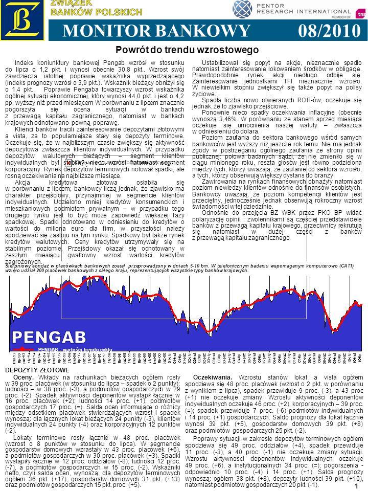1 08/2010 MONITOR BANKOWY PENGAB - wartości trendu cyklu Sierpniowy sondaż w placówkach bankowych został przeprowadzony w dniach 5-10 bm. W telefonicz