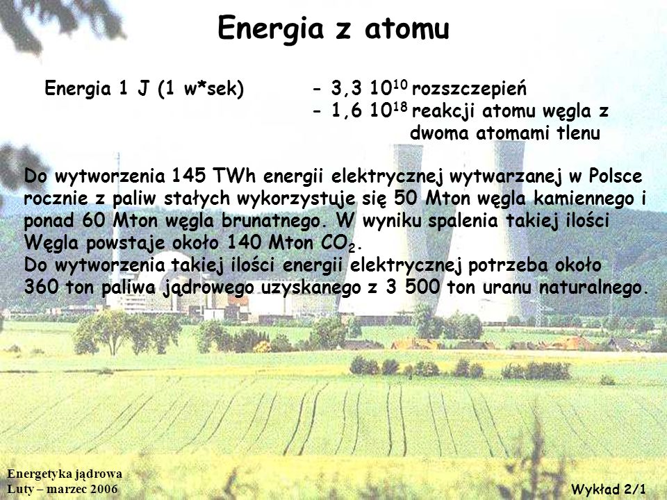 Energetyka jądrowa Luty – marzec 2006 Wykład 2/1 Energia z atomu Energia 1 J (1 w*sek) - 3,3 10 10 rozszczepień - 1,6 10 18 reakcji atomu węgla z dwom
