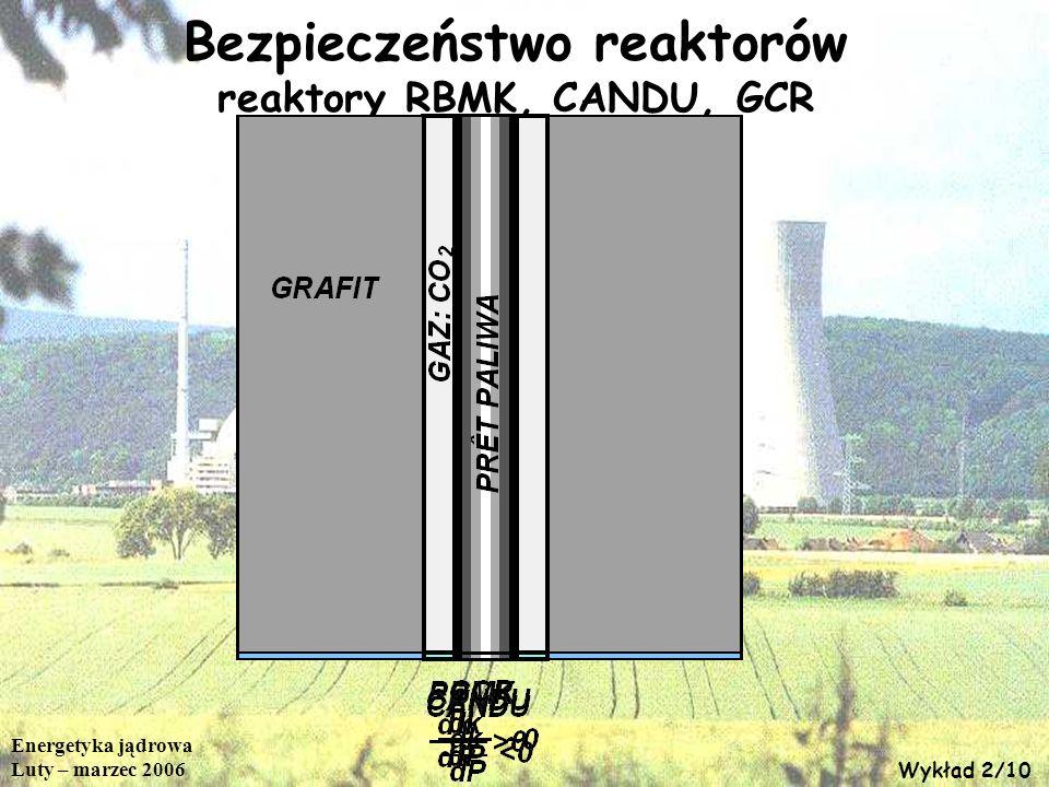 Energetyka jądrowa Luty – marzec 2006 Wykład 2/10 Bezpieczeństwo reaktorów reaktory RBMK, CANDU, GCR