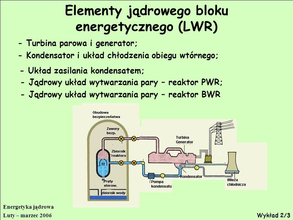 Elementy jądrowego bloku energetycznego (LWR) - Turbina parowa i generator; - Kondensator i układ chłodzenia obiegu wtórnego; - Układ zasilania konden